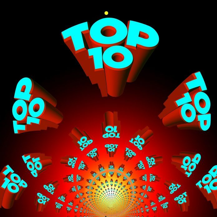 top 10 kryptoměn