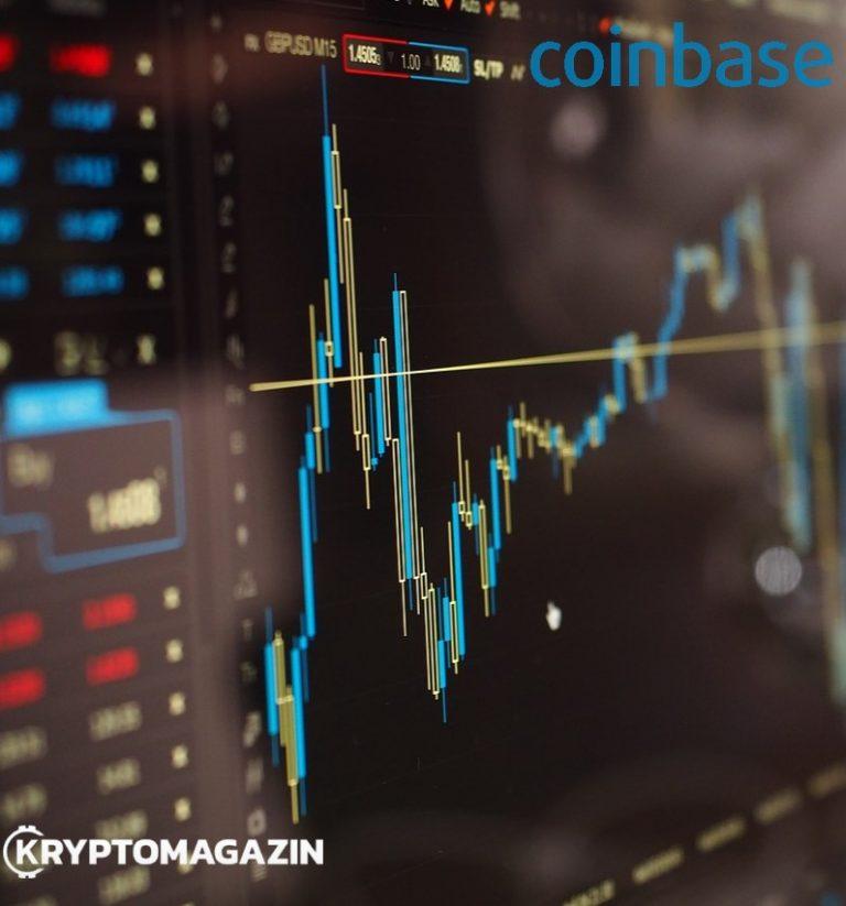 Burza Coinbase ohlásila nový kryptoměnový indexový fond