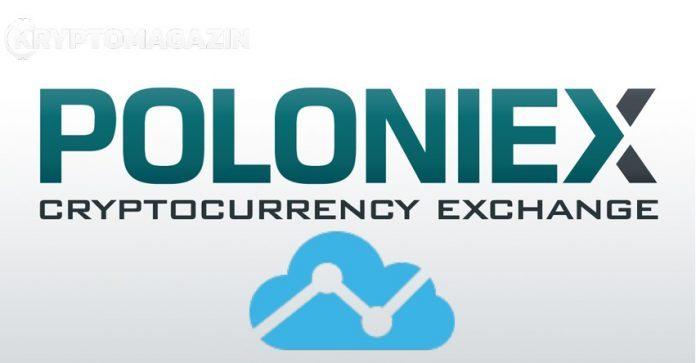 TradingView a Poloniex - obchodování bude jednodušší