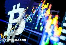 BTC - Bitcoin futures
