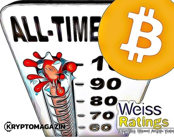 Bitcoin se dostane zpět na 20 000 $ – bude to však dlouhá a strastiplná cesta