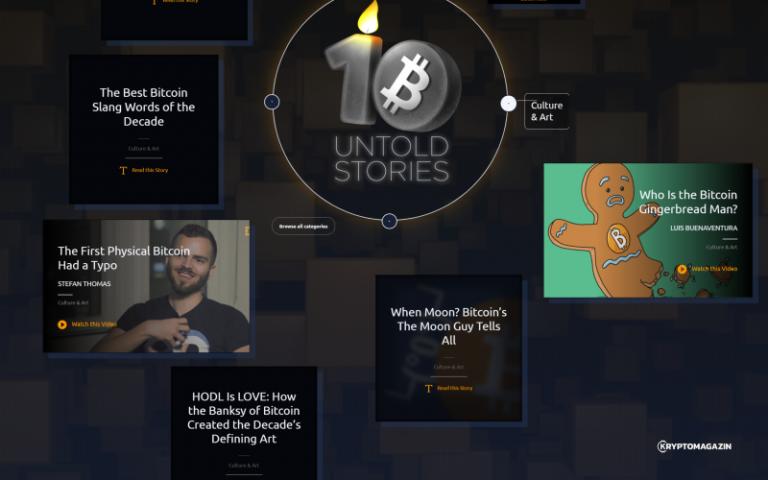 10 příběhů o Bitcoinu – Interaktivní prezentace od CoinDesk, kterou prostě musíte vidět!