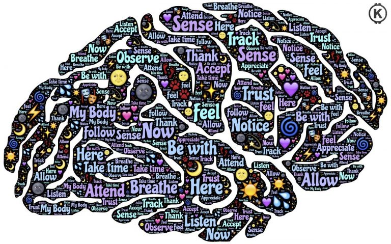 [Mysl] Může váš mozek růst? Je to tak! Poradíme vám, jak mu pomoct