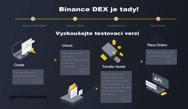Binance spustila zkušební verzi decentralizované burzy DEX