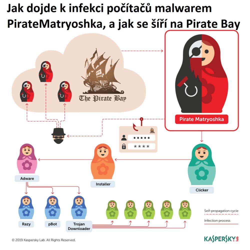 KL__PirateMatryoshka