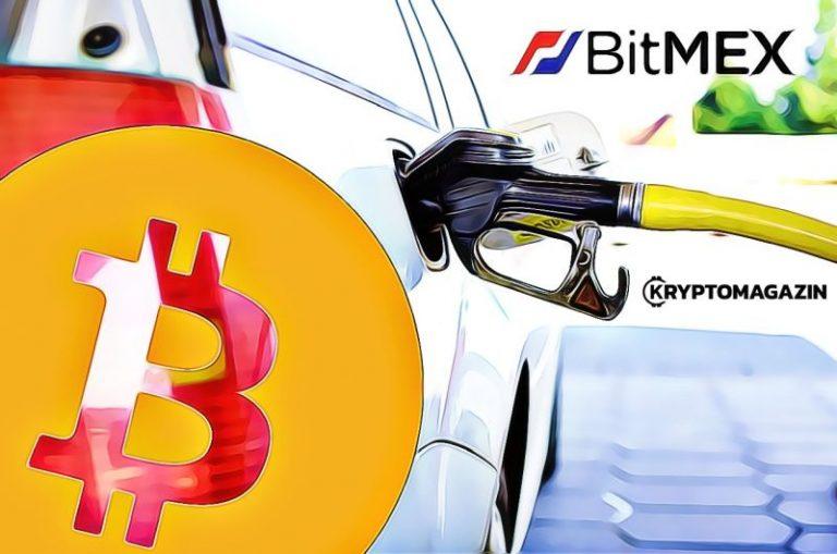 Toto je hlavní důvod aprílové mega pumpy Bitcoinu – Známe viníka!?!