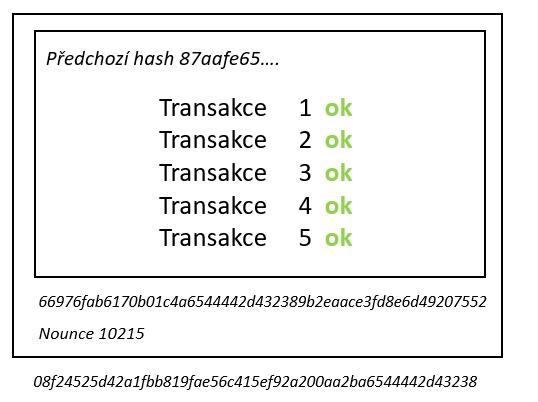transakce s hashem a nounci