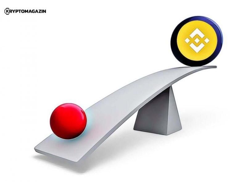 Burza Binance ukázala, jak bude fungovat margin trading! – Pojďte se podívat