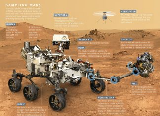 Mars-2020