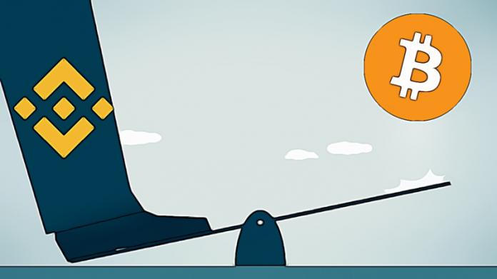 binance-margin-trading