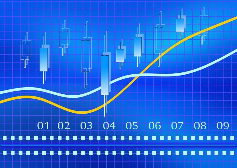 27.12.19 Technická analýza BTC/USD – zatím přešlapujeme na místě