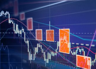 trhy v červených číslech