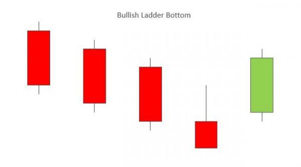 graf, svíčka