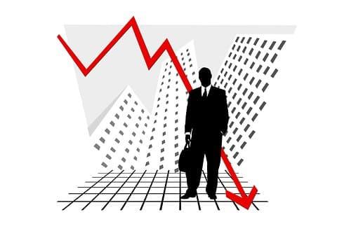 20.06.20 Technická analýza akcií společnosti Wirecard – Masivní propad o více jak 80 %