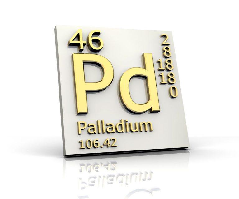 30.08.19 Technická analýza komodity palladium – Několikaletý bull run nemá jisté pokračování
