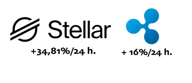 18.09.19 Technická analýza XRP, XLM – Začal altcoinový bull market?