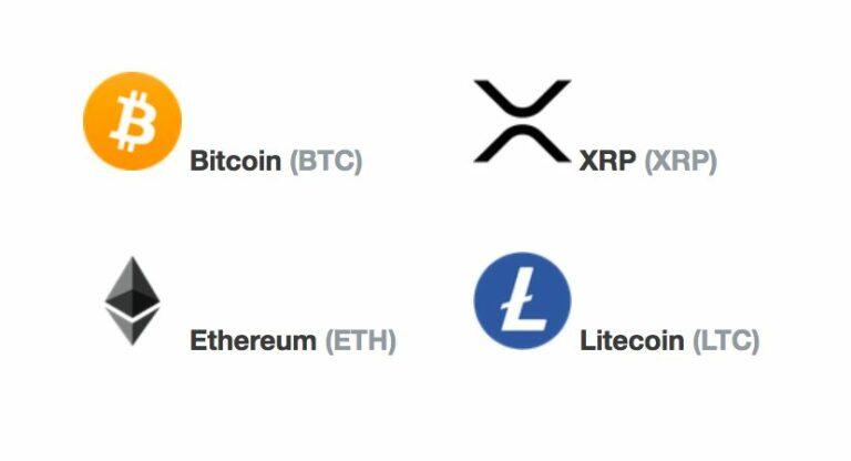 [Přehled trhu] 10.02 [BTC] Bitcoin na 10 000 USD. Jak to vypadá na grafech LTC, ETH, XRP ?