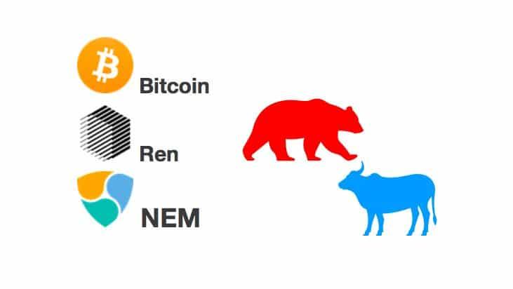 [Přehled trhu] 28.02.20 [BTC] +1,43% [REN] +13,13% [XEM] +15% Bitcoin včera alespoň na 24 hodin zastavil propad