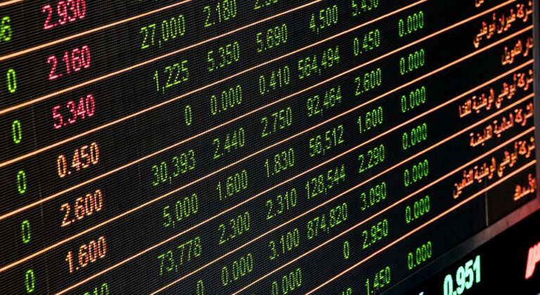 Akcie silných společností a jejich vývoj podle společnosti Jefferies