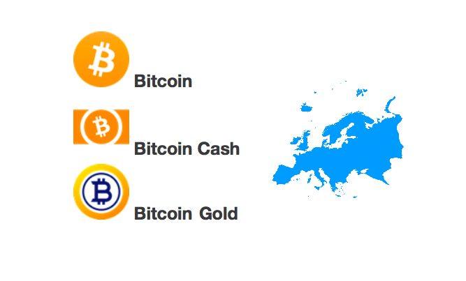 [Přehled trhu] 06.03.20 [BTC] [BCH] [BTG] Včerejší bitcoinové rodeo +4,2 % – Forky rostou výrazněji