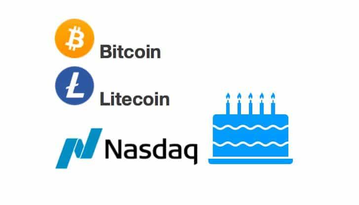 [Přehled trhu] 28.03.20 – BTC/USD, NASDAQ, LTC/USD – Uvidíme o víkendu konečně pohyb?