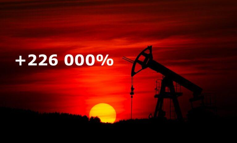 Kolaps cen americké ropy pokračuje! Cena WTI včera padla o 100%. Dnes +226 000 % Nikdo z obchodníků nyní ropu nechce vlastnit?