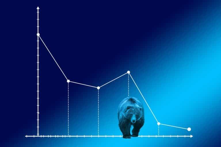 08.04.20 Technická analýza indexů S&P 500 a DAX – Volatilita indexů stále vysoká a velká podobnost s trhem BTC