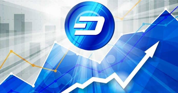 06.05.20 Technická analýza DASH/USD: Růst o 112% v roce 2020 poutá zájem investorů a těžařů