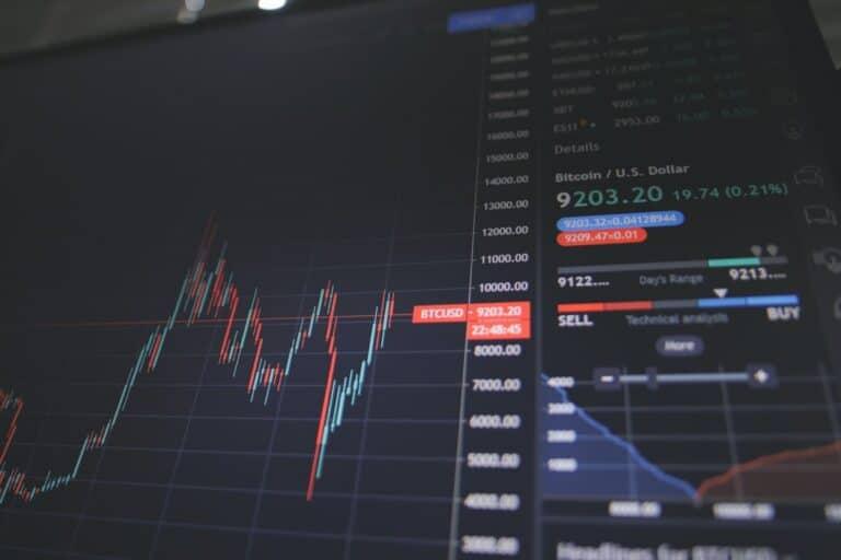 28.05.20 Technická analýza BTC/USD: Fundamenty, které zamíchaly cenou Bitcoinu. Co stálo za propadem trhu?