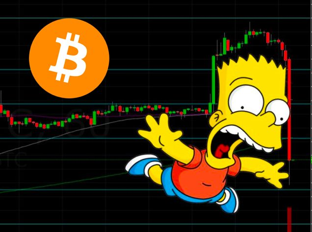 22.08.20 [Přehled trhu+BTC] Obrovský triangl začíná víkendovým propadem Bitcoinu