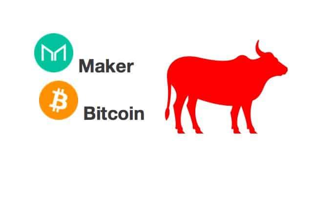 10.06.20 [Přehled trhu+BTC+MKR] Maker po velkém fundamentu narůstá na hodnotě