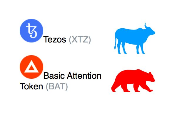 20.11.20 [Přehled trhu + BTC] Vzorce trendových patternů! Kde přijde odraz?