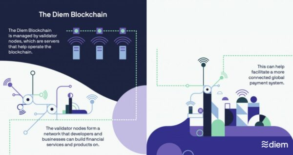diem blockchain facebook