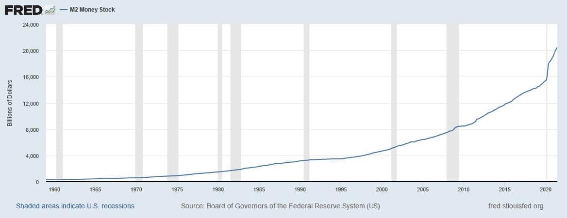 Měnová inflace