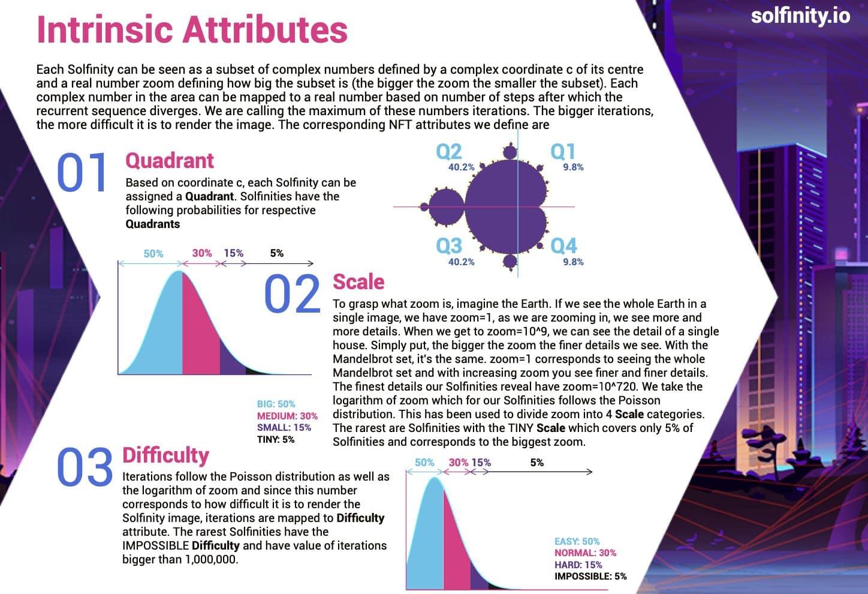 solfinity - fraktaly